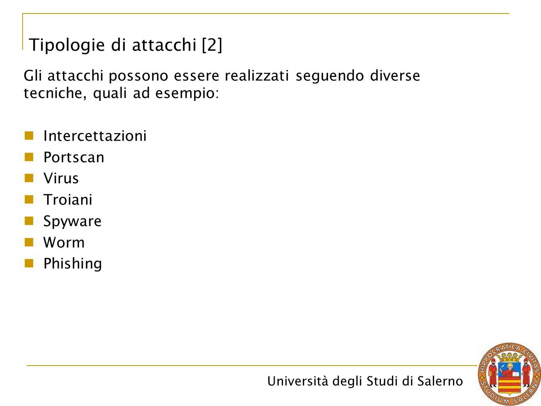 Università degli Studi di Salerno Gli attacchi possono essere realizzati seguendo diverse tecniche, quali ad esempio: Intercettazioni Portscan Virus Troiani Spyware Worm Phishing Tipologie di attacchi [2]