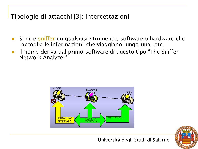 Università degli Studi di Salerno Si dice sniffer un qualsiasi strumento, software o hardware che raccoglie le informazioni che viaggiano lungo una rete.