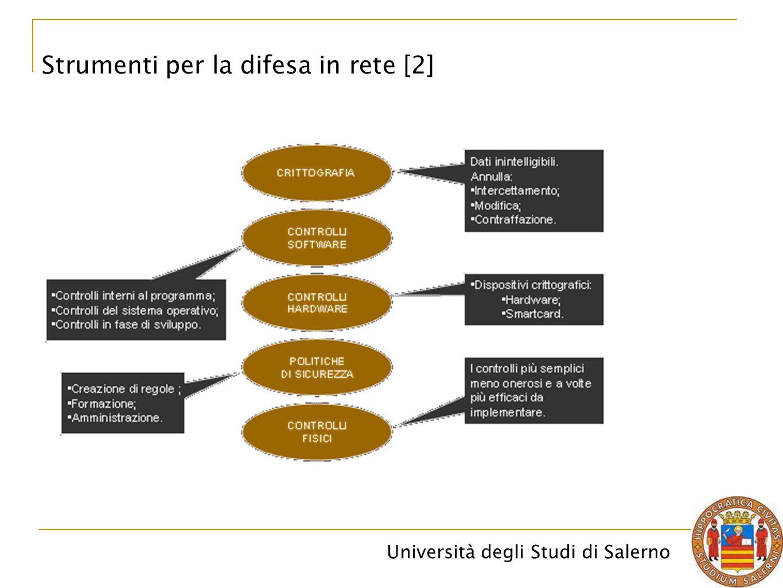 Università degli Studi di Salerno Strumenti per la difesa in rete [2]