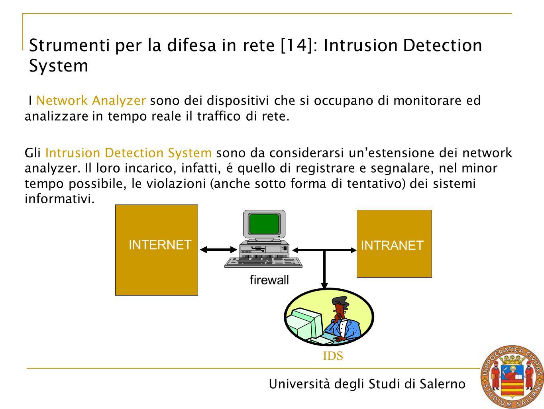 Università degli Studi di Salerno I Network Analyzer sono dei dispositivi che si occupano di monitorare ed analizzare in tempo reale il traffico di rete.