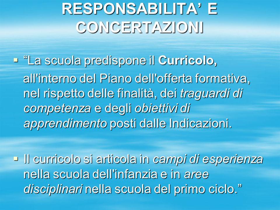 SCUOLA DI BASE 2 CURRICOLI UNITARI  1°) DAI 3 AI 6 ANNI ( CAMPI DI ESPERIENZE )  2°) DAI 6 AI 14 ANNI ( AREE DISCIPLINARI - DISCIPLINE ) AREA LINGUISTICO - ARTISTICO - ESPRESSIVA AREA LINGUISTICO - ARTISTICO - ESPRESSIVA ( Italiano - Lingue comunitarie - Musica - ( Italiano - Lingue comunitarie - Musica - Arte e immagine - Corpo movimento sport ) Arte e immagine - Corpo movimento sport ) AREA STORICO - GEOGRAFICA AREA STORICO - GEOGRAFICA ( Storia - Geografia ) ( Storia - Geografia ) AREA MATEMATICO - SCIENTIFICO - TECNOLOGICA AREA MATEMATICO - SCIENTIFICO - TECNOLOGICA ( Matematica - Scienze naturali e sperimentali -Tecnologia ) ( Matematica - Scienze naturali e sperimentali -Tecnologia )