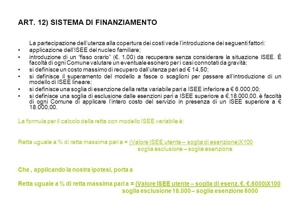 ART. 12) SISTEMA DI FINANZIAMENTO La partecipazione dell'utenza alla copertura dei costi vede l'introduzione dei seguenti fattori: applicazione dell'I