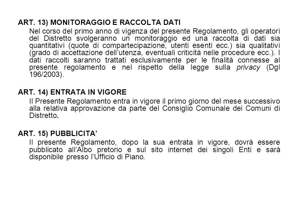 ART. 13) MONITORAGGIO E RACCOLTA DATI Nel corso del primo anno di vigenza del presente Regolamento, gli operatori del Distretto svolgeranno un monitor