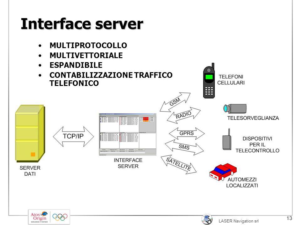 LASER Navigation srl 13 Interface server MULTIPROTOCOLLO MULTIVETTORIALE ESPANDIBILE CONTABILIZZAZIONE TRAFFICO TELEFONICO