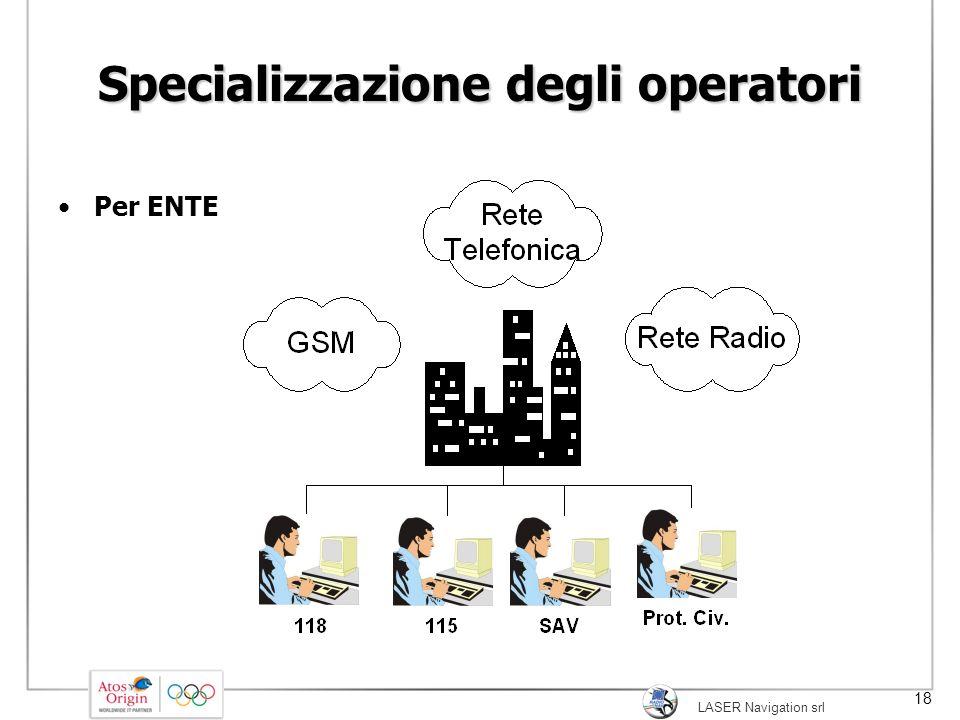 LASER Navigation srl 18 Specializzazione degli operatori Per ENTE