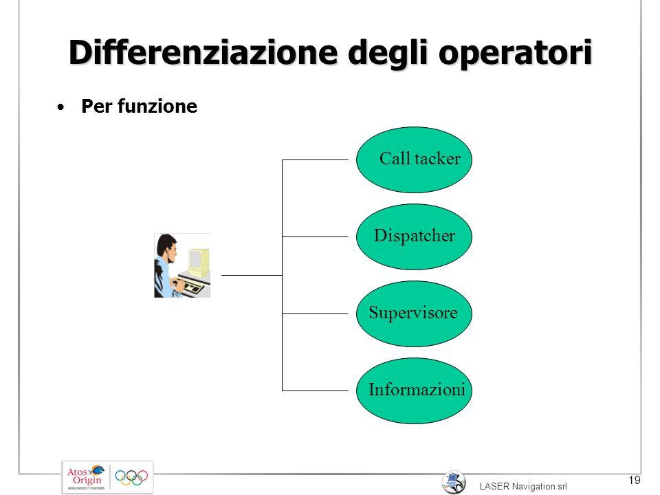 LASER Navigation srl 19 Differenziazione degli operatori Per funzione Call tacker Dispatcher Supervisore Informazioni