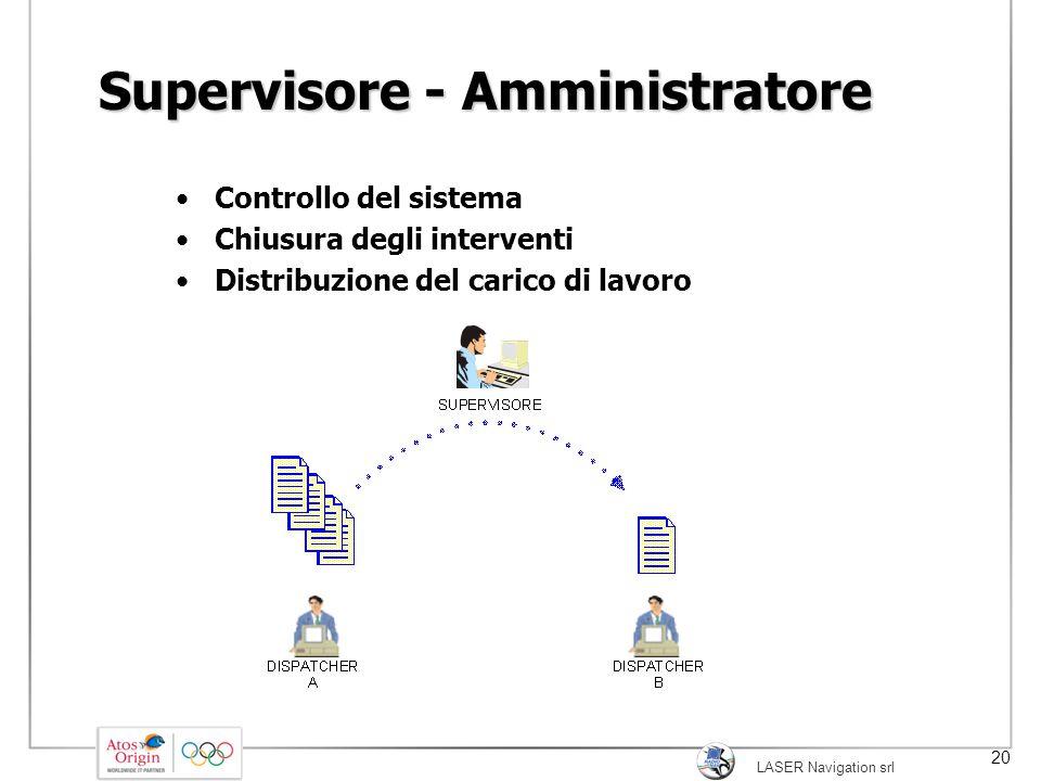 LASER Navigation srl 20 Supervisore - Amministratore Controllo del sistema Chiusura degli interventi Distribuzione del carico di lavoro