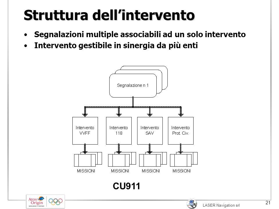 LASER Navigation srl 21 Struttura dell'intervento Segnalazioni multiple associabili ad un solo intervento Intervento gestibile in sinergia da più enti