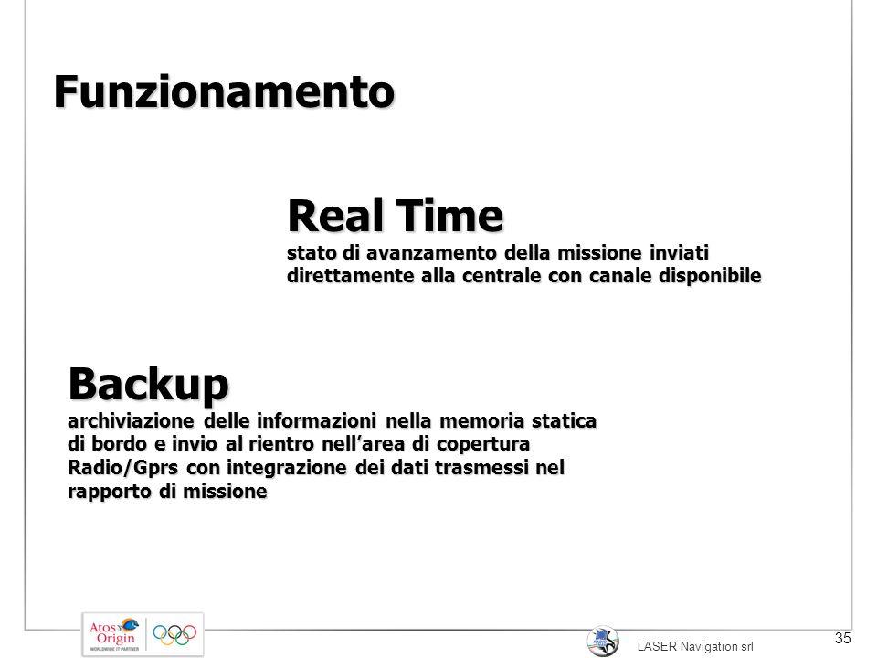 LASER Navigation srl 35 Funzionamento Real Time stato di avanzamento della missione inviati direttamente alla centrale con canale disponibile Backup a