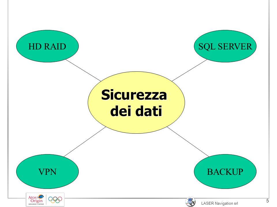 LASER Navigation srl 5 HD RAIDSQL SERVER VPN Sicurezza dei dati BACKUP