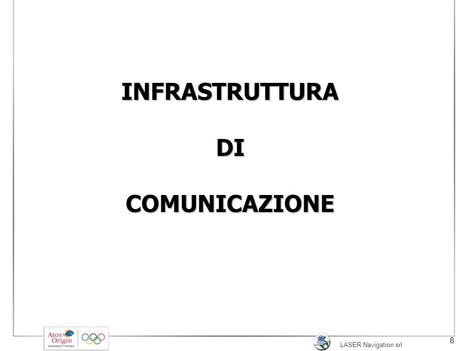 LASER Navigation srl 8 INFRASTRUTTURA DI COMUNICAZIONE