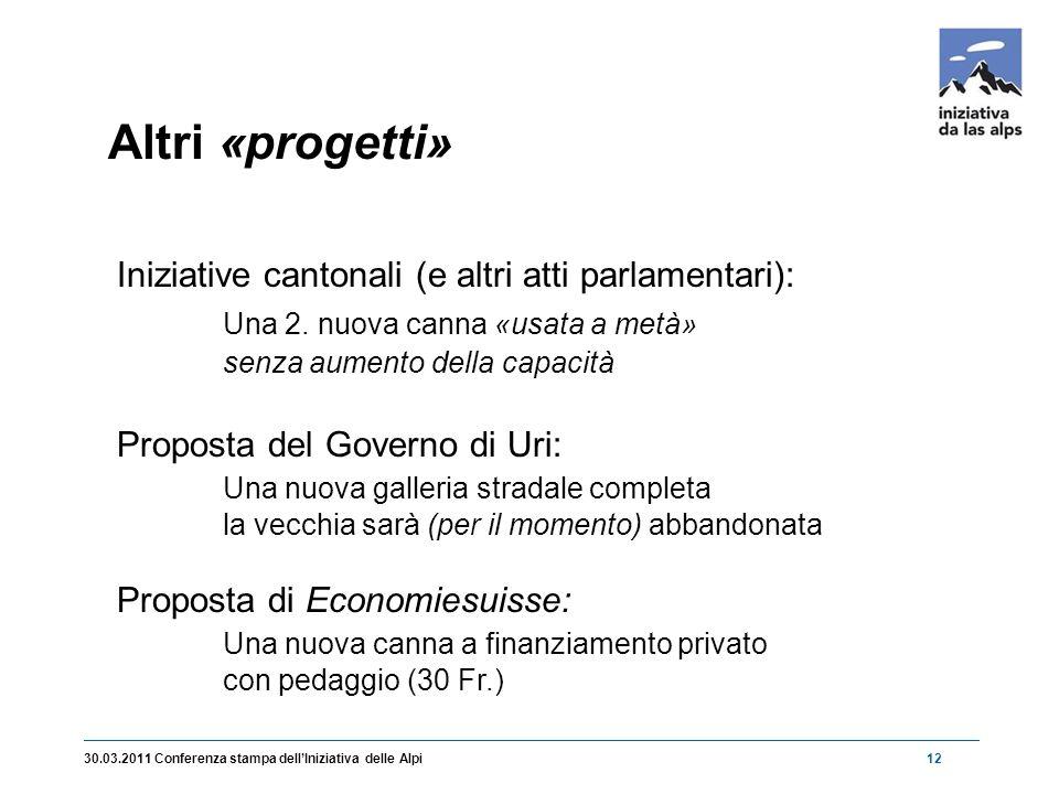 12 Altri «progetti» Iniziative cantonali (e altri atti parlamentari): Una 2.
