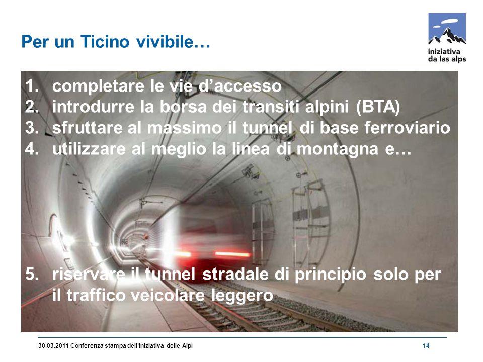 30.03.2011 Conferenza stampa dell'Iniziativa delle Alpi14 Per un Ticino vivibile… 1.