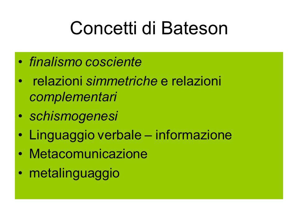 Concetti di Bateson finalismo cosciente relazioni simmetriche e relazioni complementari schismogenesi Linguaggio verbale – informazione Metacomunicazione metalinguaggio