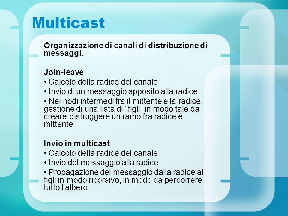 Multicast Organizzazione di canali di distribuzione di messaggi.
