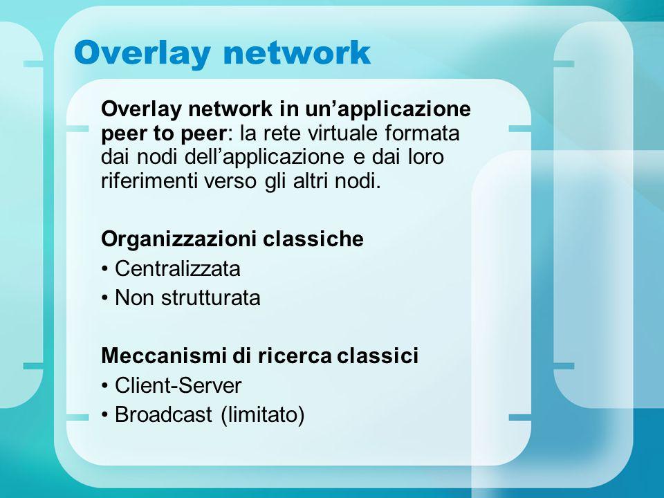 Overlay network Overlay network in un'applicazione peer to peer: la rete virtuale formata dai nodi dell'applicazione e dai loro riferimenti verso gli altri nodi.
