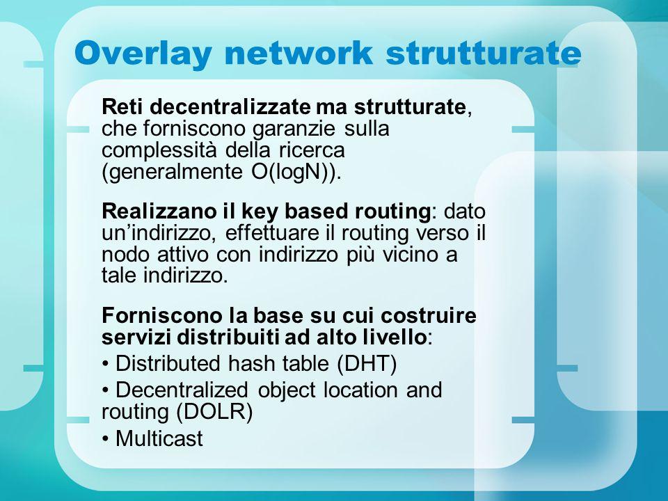 Overlay network strutturate Reti decentralizzate ma strutturate, che forniscono garanzie sulla complessità della ricerca (generalmente O(logN)).