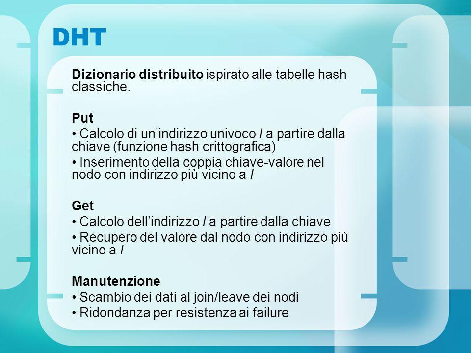 DHT Dizionario distribuito ispirato alle tabelle hash classiche.