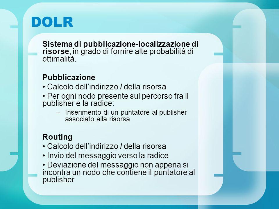 DOLR Sistema di pubblicazione-localizzazione di risorse, in grado di fornire alte probabilità di ottimalità.