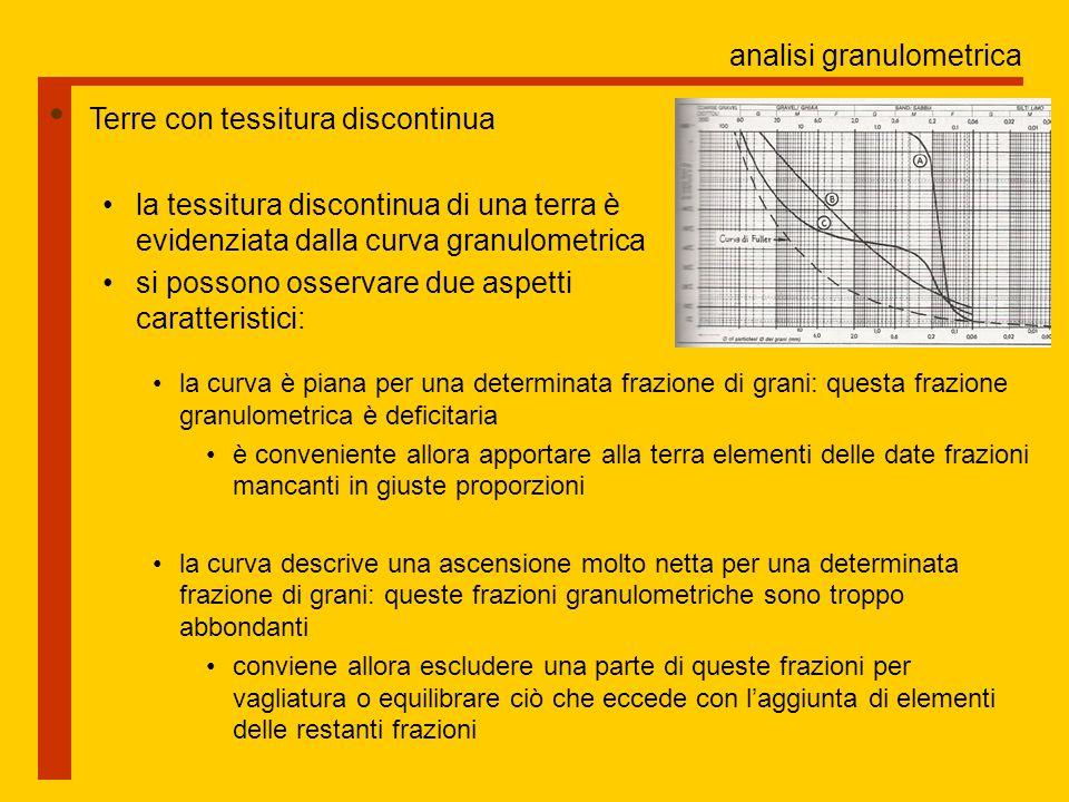 analisi granulometrica la curva è piana per una determinata frazione di grani: questa frazione granulometrica è deficitaria è conveniente allora apportare alla terra elementi delle date frazioni mancanti in giuste proporzioni la curva descrive una ascensione molto netta per una determinata frazione di grani: queste frazioni granulometriche sono troppo abbondanti conviene allora escludere una parte di queste frazioni per vagliatura o equilibrare ciò che eccede con l'aggiunta di elementi delle restanti frazioni Terre con tessitura discontinua la tessitura discontinua di una terra è evidenziata dalla curva granulometrica si possono osservare due aspetti caratteristici:
