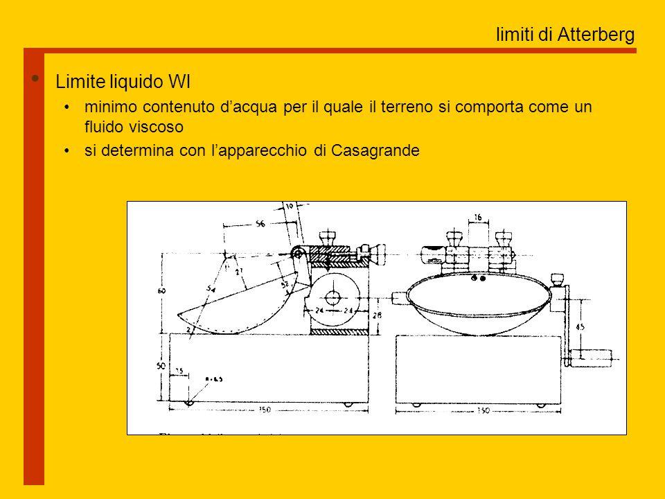 limiti di Atterberg Limite liquido Wl minimo contenuto d'acqua per il quale il terreno si comporta come un fluido viscoso si determina con l'apparecchio di Casagrande