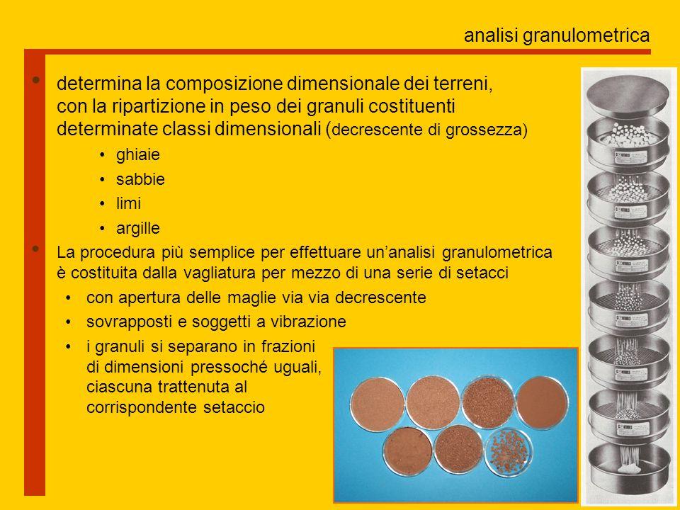 analisi granulometrica determina la composizione dimensionale dei terreni, con la ripartizione in peso dei granuli costituenti determinate classi dimensionali ( decrescente di grossezza) ghiaie sabbie limi argille La procedura più semplice per effettuare un'analisi granulometrica è costituita dalla vagliatura per mezzo di una serie di setacci con apertura delle maglie via via decrescente sovrapposti e soggetti a vibrazione i granuli si separano in frazioni di dimensioni pressoché uguali, ciascuna trattenuta al corrispondente setaccio