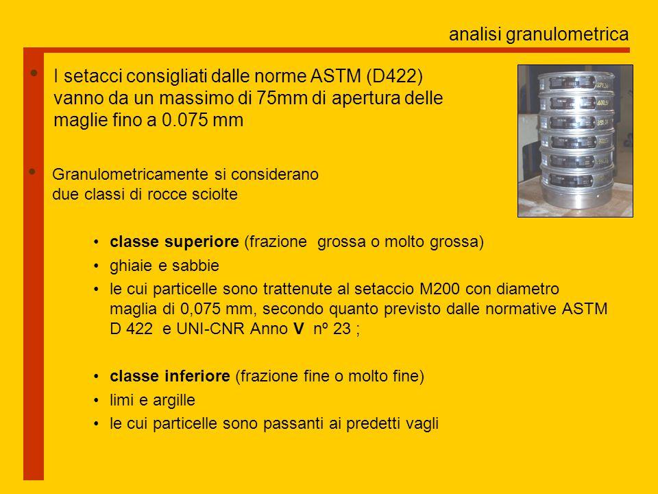 analisi granulometrica Per le rocce sciolte della classe superiore (>0.075mm), l'analisi granulometrica si effettua tramite vagliatura a secco (ASTM D 421) via umida (CNR-UNI Anno V nº 23) Per le rocce sciolte della classe inferiore,<0.075mm(ASTM) oppure 0.063 mm (BS, AFNOR) con il metodo del densimetro l'analisi granulometrica si effettua con metodi indiretti, basati sui tempi di sedimentazione delle particelle in acqua distillata