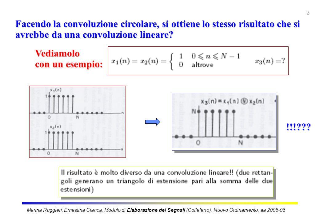 2 Facendo la convoluzione circolare, si ottiene lo stesso risultato che si avrebbe da una convoluzione lineare.
