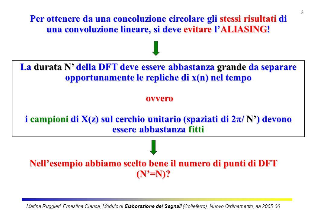 Marina Ruggieri, Ernestina Cianca, Modulo di Elaborazione dei Segnali (Colleferro), Nuovo Ordinamento, aa 2005-06 3 Per ottenere da una concoluzione circolare gli stessi risultati di una convoluzione lineare, si deve evitare l'ALIASING.
