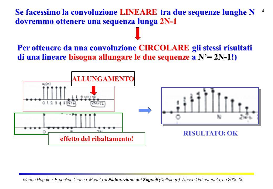 Marina Ruggieri, Ernestina Cianca, Modulo di Elaborazione dei Segnali (Colleferro), Nuovo Ordinamento, aa 2005-06 4 Se facessimo la convoluzione LINEARE tra due sequenze lunghe N dovremmo ottenere una sequenza lunga 2N-1 RISULTATO: OK Per ottenere da una convoluzione CIRCOLARE gli stessi risultati di una lineare bisogna allungare le due sequenze a N'= 2N-1!) ALLUNGAMENTO effetto del ribaltamento!