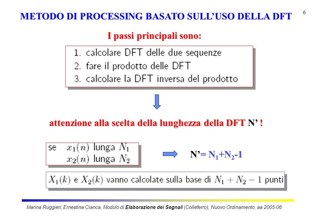 6 METODO DI PROCESSING BASATO SULL'USO DELLA DFT I passi principali sono: attenzione alla scelta della lunghezza della DFT N' .