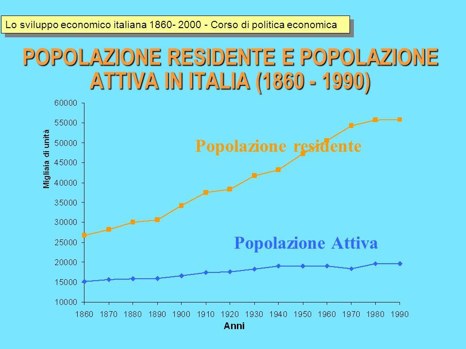 POPOLAZIONE RESIDENTE E POPOLAZIONE ATTIVA IN ITALIA (1860 - 1990) Popolazione residente Popolazione Attiva Lo sviluppo economico italiana 1860- 2000 - Corso di politica economica