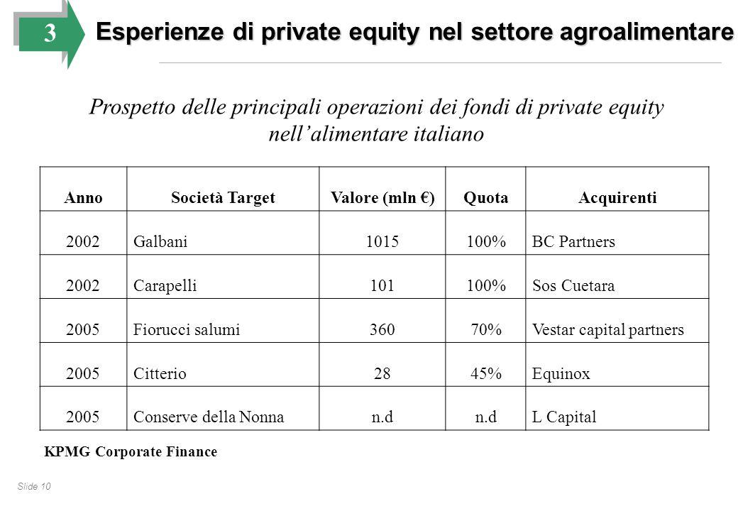 Slide 10 AnnoSocietà TargetValore (mln €)QuotaAcquirenti 2002Galbani1015100%BC Partners 2002Carapelli101100%Sos Cuetara 2005Fiorucci salumi36070%Vestar capital partners 2005Citterio2845%Equinox 2005Conserve della Nonnan.d L Capital Prospetto delle principali operazioni dei fondi di private equity nell'alimentare italiano KPMG Corporate Finance 3 Esperienze di private equity nel settore agroalimentare