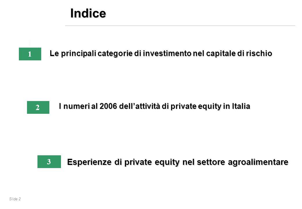Slide 2 Indice 1 I numeri al 2006 dell'attività di private equity in Italia Esperienze di private equity nel settore agroalimentare 1 2 3 Le principali categorie di investimento nel capitale di rischio Le principali categorie di investimento nel capitale di rischio