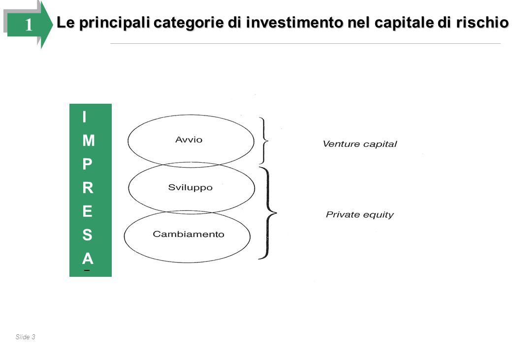 Slide 3 Le principali categorie di investimento nel capitale di rischio 1 I IMPRESAIMPRESA