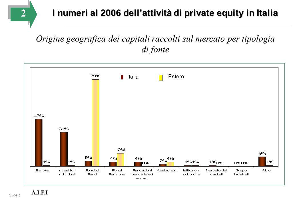 Slide 5 2 I numeri al 2006 dell'attività di private equity in Italia Origine geografica dei capitali raccolti sul mercato per tipologia di fonte Itali