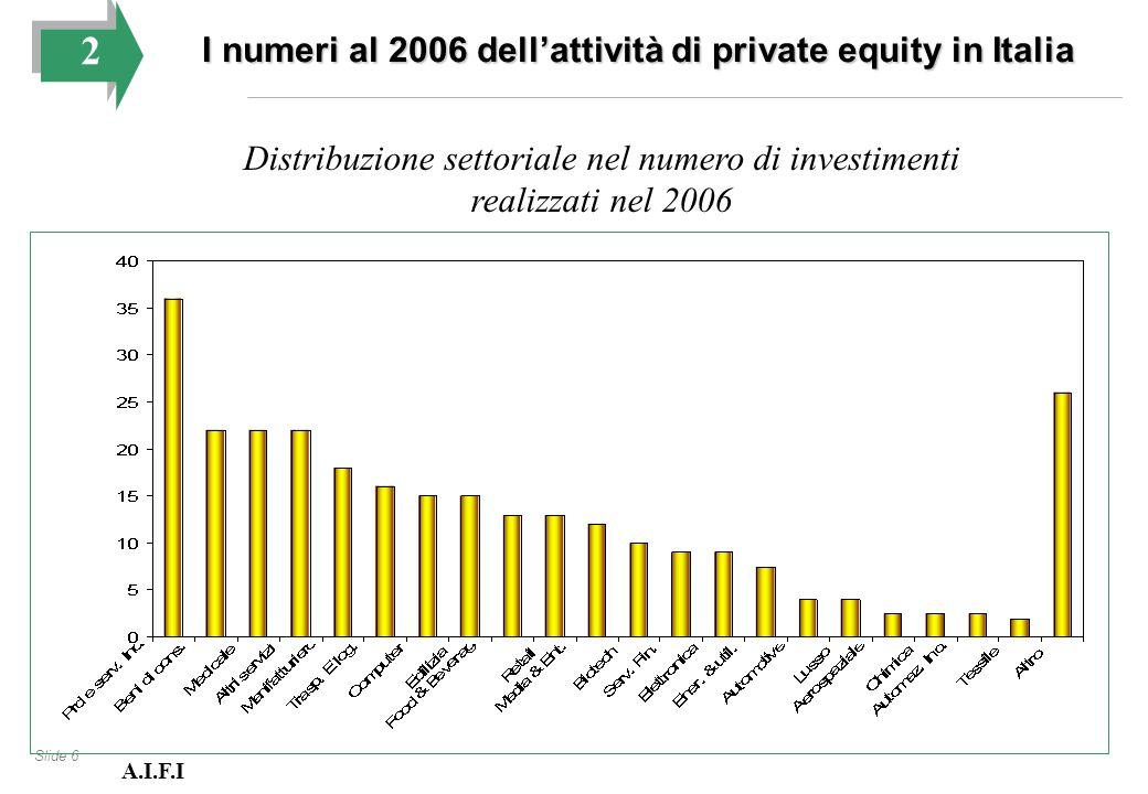 Slide 7 Evoluzione dell'attività di disinvestimento dal 2002 al 2006 2 I numeri al 2006 dell'attività di private equity in Italia Ammontare (Euro Mln) Società Numero A.I.F.I