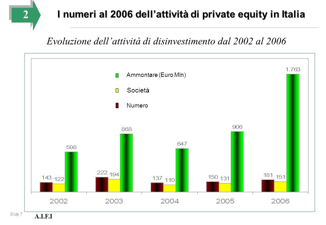 Slide 8 Evoluzione della distribuzione % del numero di disinvestimenti per tipologia 2005 2006 A.I.F.I 2 I numeri al 2006 dell'attività di private equity in Italia