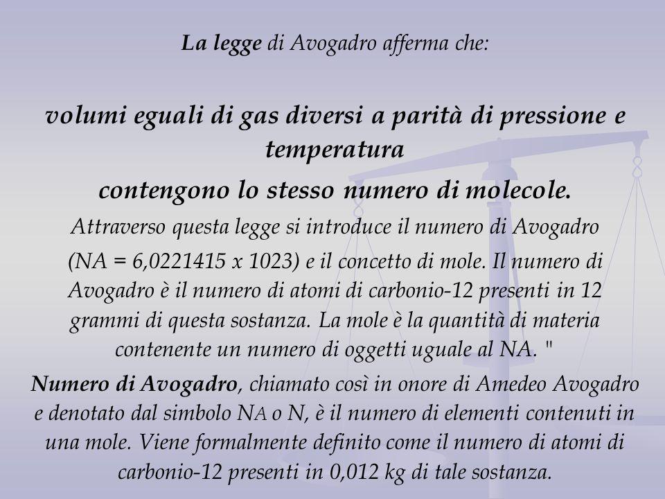 La legge di Avogadro afferma che: volumi eguali di gas diversi a parità di pressione e temperatura contengono lo stesso numero di molecole. Attraverso