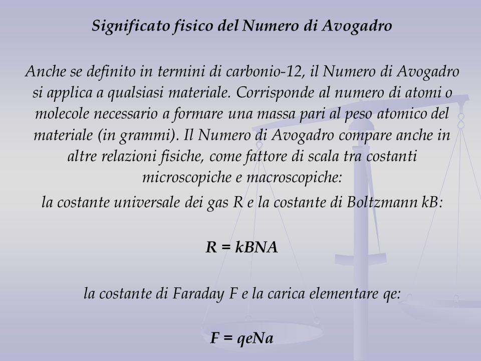 Significato fisico del Numero di Avogadro Anche se definito in termini di carbonio-12, il Numero di Avogadro si applica a qualsiasi materiale. Corrisp