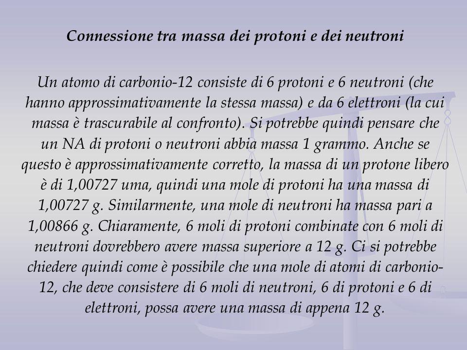 Connessione tra massa dei protoni e dei neutroni Un atomo di carbonio-12 consiste di 6 protoni e 6 neutroni (che hanno approssimativamente la stessa m