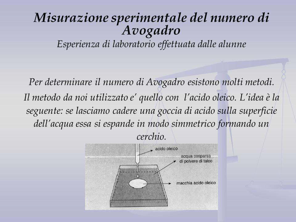 Misurazione sperimentale del numero di Avogadro Esperienza di laboratorio effettuata dalle alunne Per determinare il numero di Avogadro esistono molti