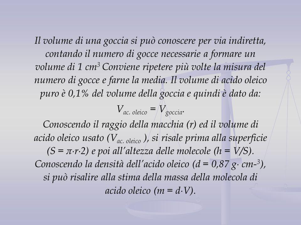 Il volume di una goccia si può conoscere per via indiretta, contando il numero di gocce necessarie a formare un volume di 1 cm 3 Conviene ripetere più