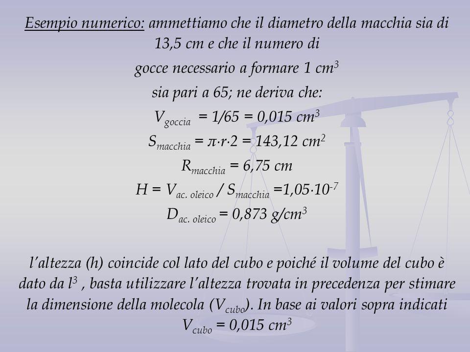 Esempio numerico: ammettiamo che il diametro della macchia sia di 13,5 cm e che il numero di gocce necessario a formare 1 cm 3 sia pari a 65; ne deriv