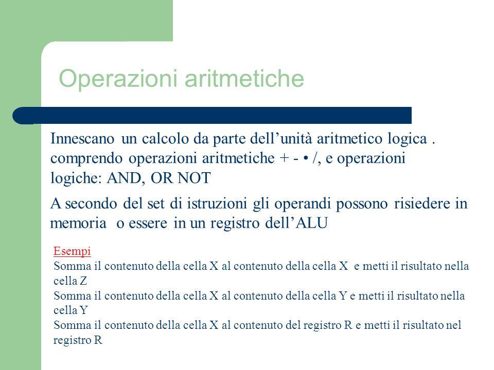 Operazioni aritmetiche Innescano un calcolo da parte dell'unità aritmetico logica. comprendo operazioni aritmetiche + - /, e operazioni logiche: AND,
