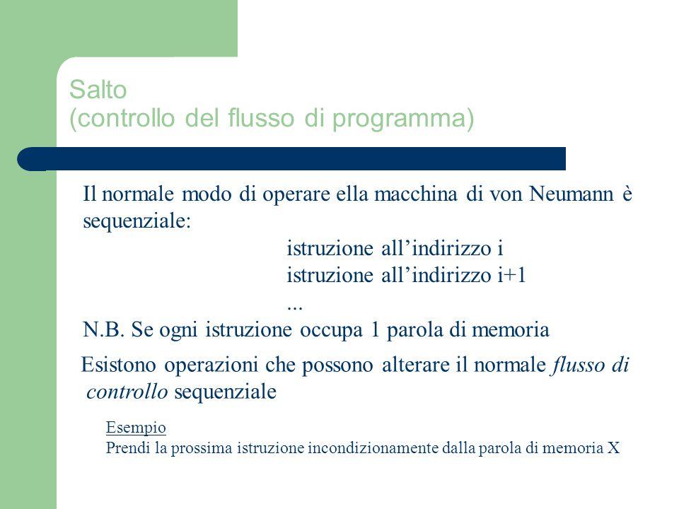 Salto (controllo del flusso di programma) Il normale modo di operare ella macchina di von Neumann è sequenziale: istruzione all'indirizzo i istruzione