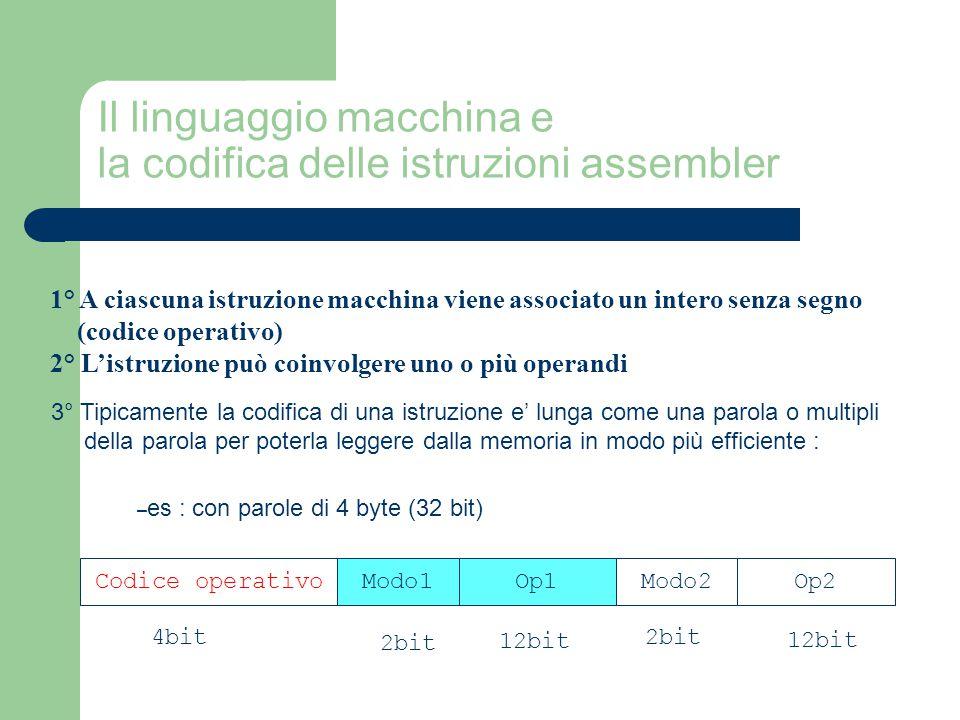 Il linguaggio macchina e la codifica delle istruzioni assembler 1° A ciascuna istruzione macchina viene associato un intero senza segno (codice operat