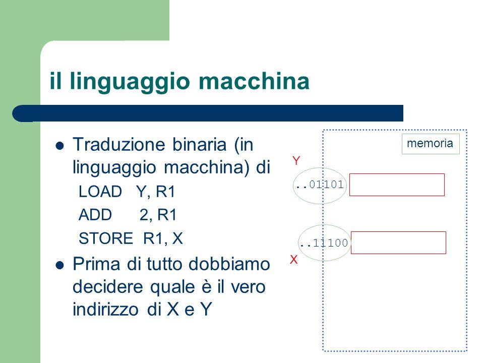 il linguaggio macchina Traduzione binaria (in linguaggio macchina) di LOAD Y, R1 ADD 2, R1 STORE R1, X Prima di tutto dobbiamo decidere quale è il ver