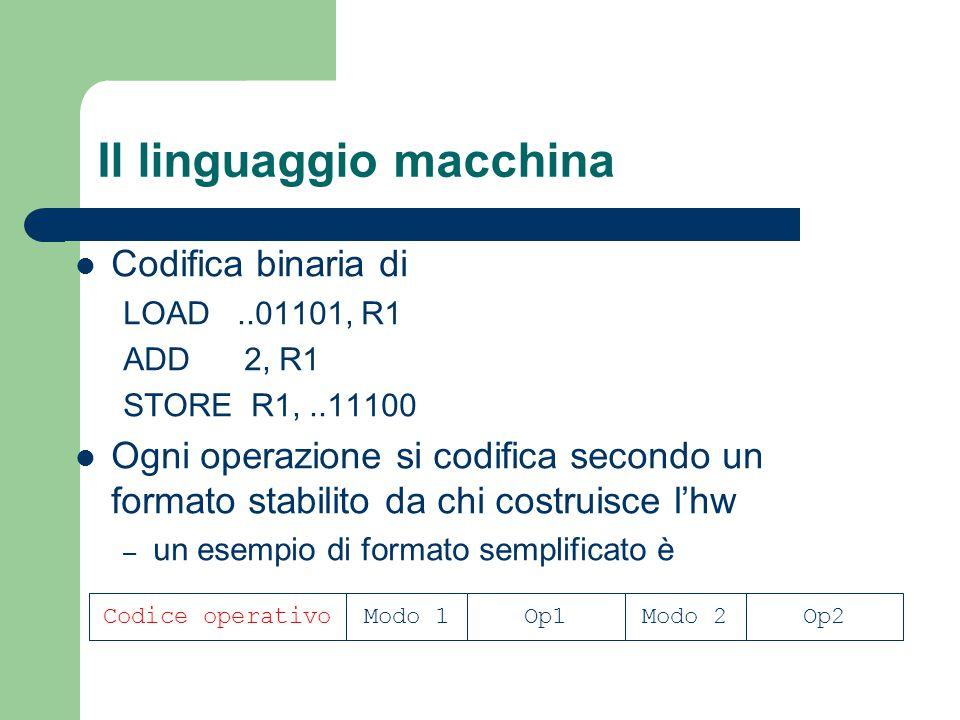 Il linguaggio macchina Codifica binaria di LOAD..01101, R1 ADD 2, R1 STORE R1,..11100 Ogni operazione si codifica secondo un formato stabilito da chi