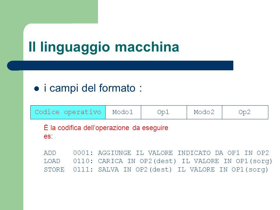 Il linguaggio macchina i campi del formato : Codice operativoModo1Op1Modo2Op2 È la codifica dell'operazione da eseguire es: ADD 0001: AGGIUNGE IL VALO